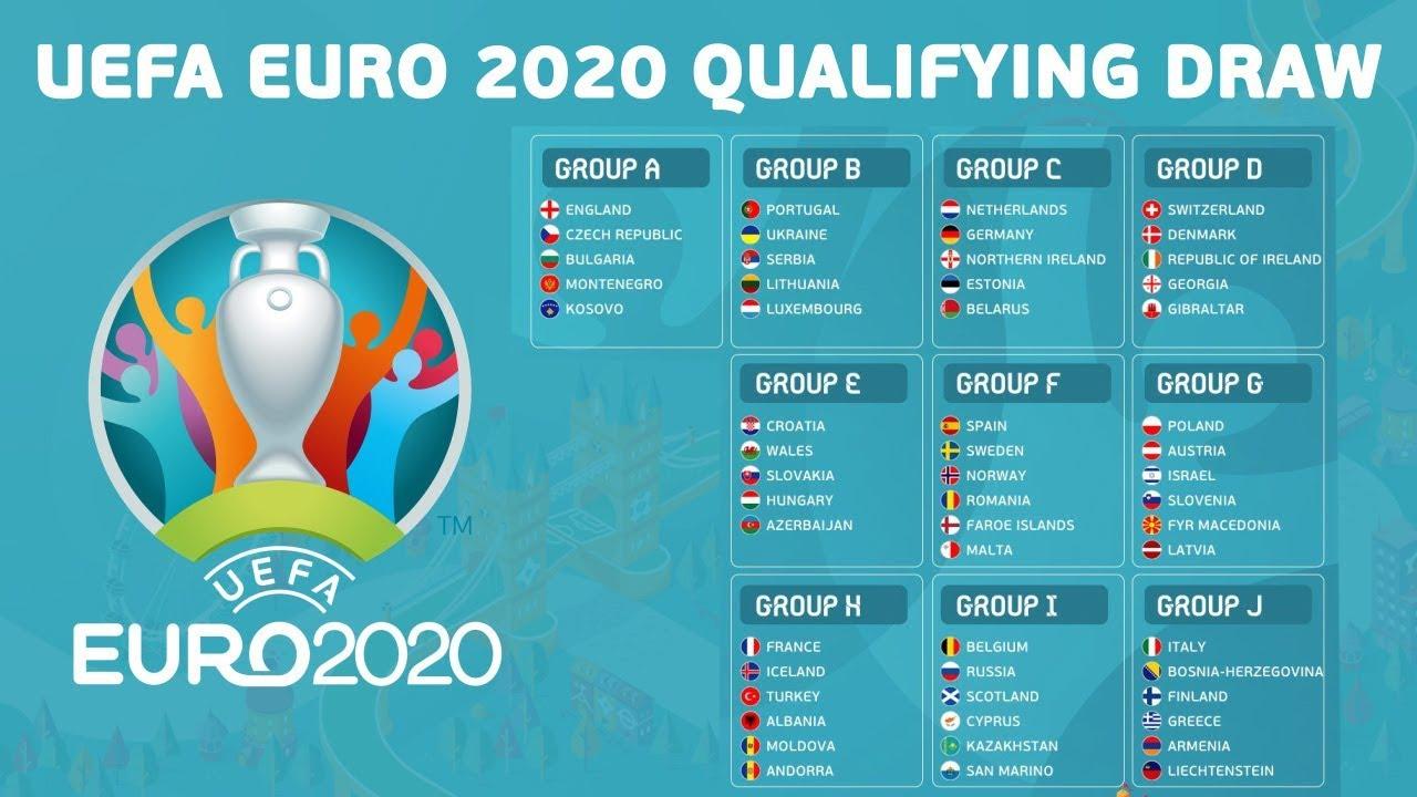 Румъния - Испания, Евро 2020 Квалификации